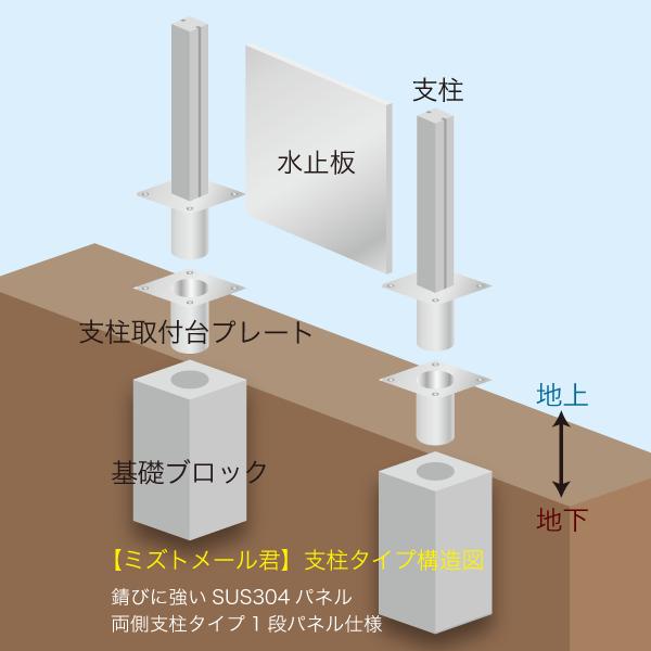 支柱取り外し式工法