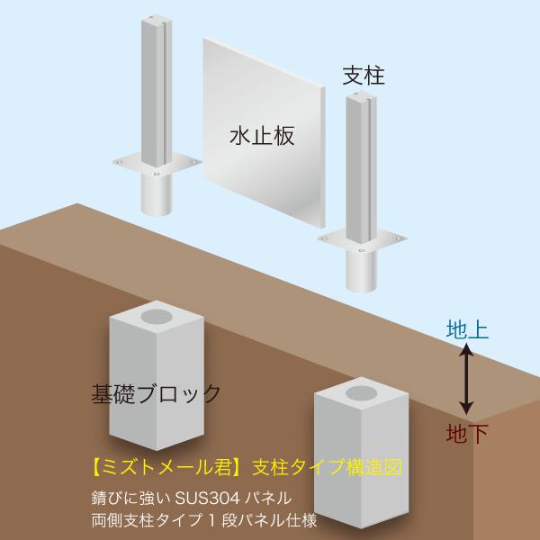 支柱常時設置工法